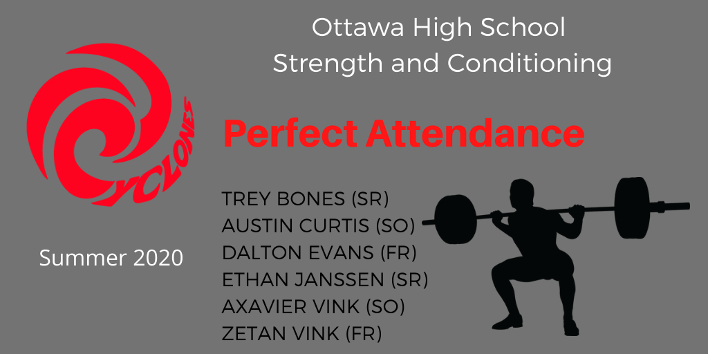 List of athletes with perfect summer weights attendance